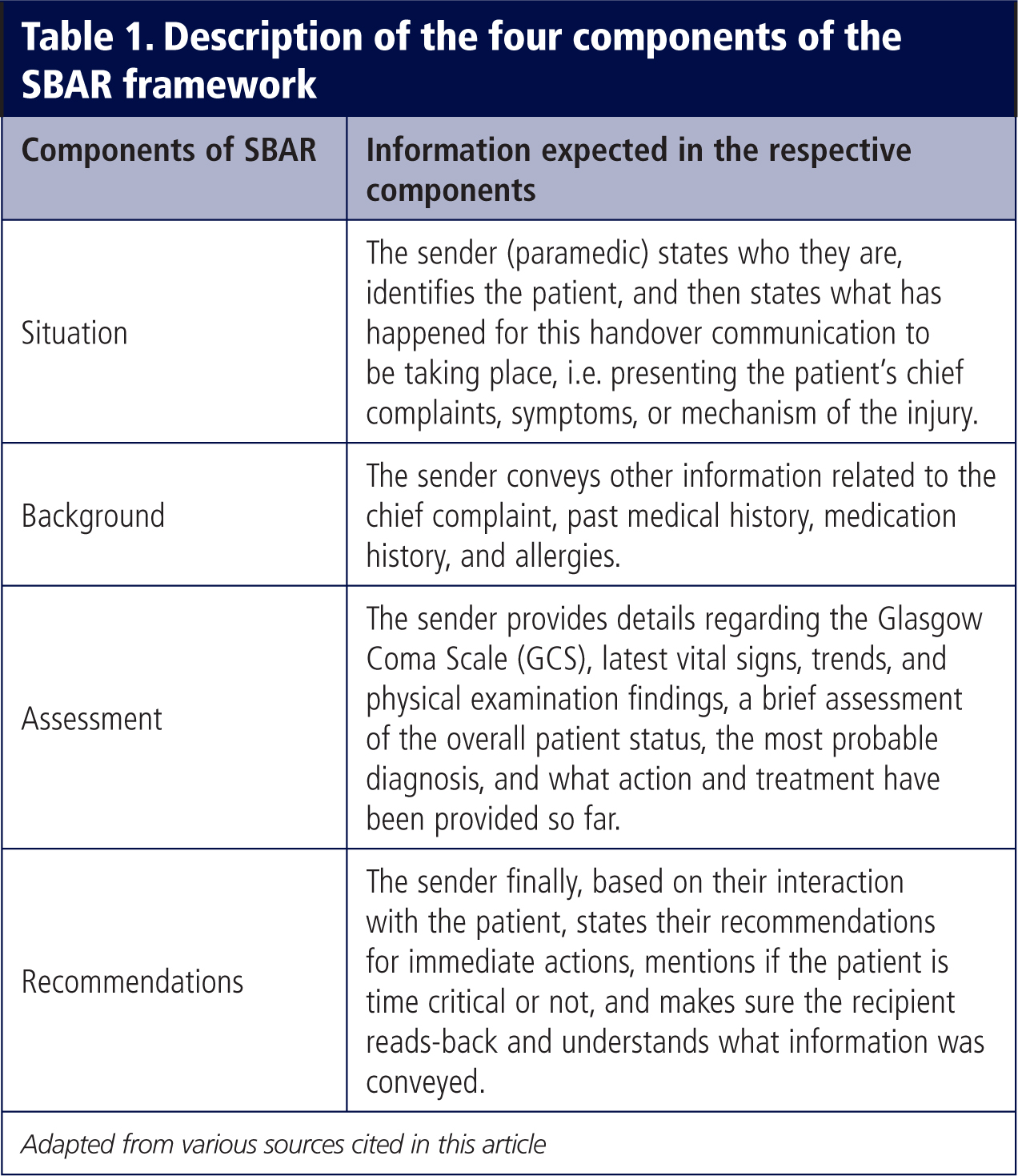 Clinical handover between paramedics and emergency department With Sbar Template Word